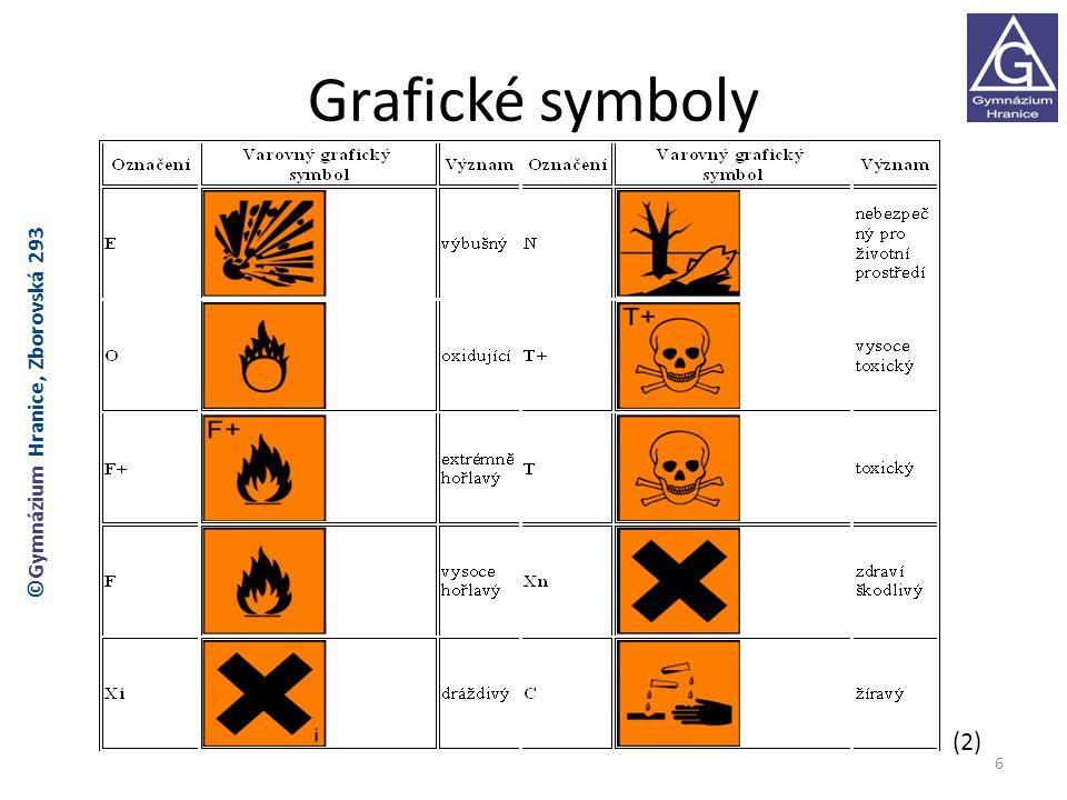 Grafické symboly ©Gymnázium Hranice, Zborovská 293 (2)