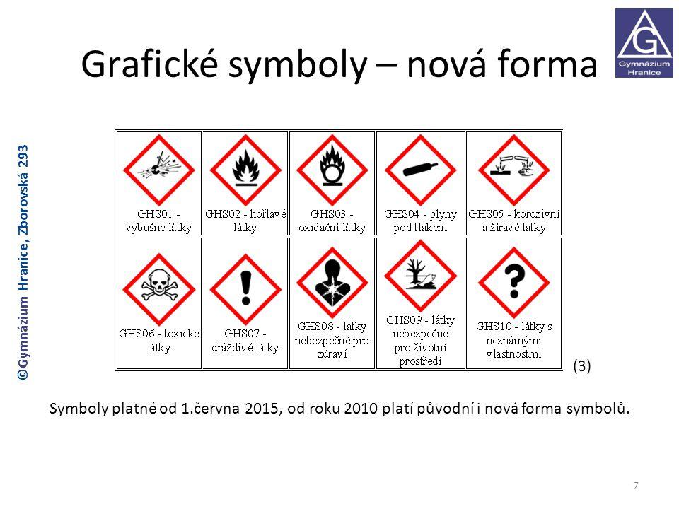 Grafické symboly – nová forma