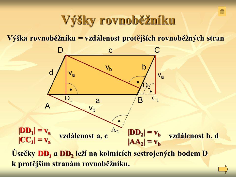 Výšky rovnoběžníku Výška rovnoběžníku = vzdálenost protějších rovnoběžných stran. D. c. C. vb. b.