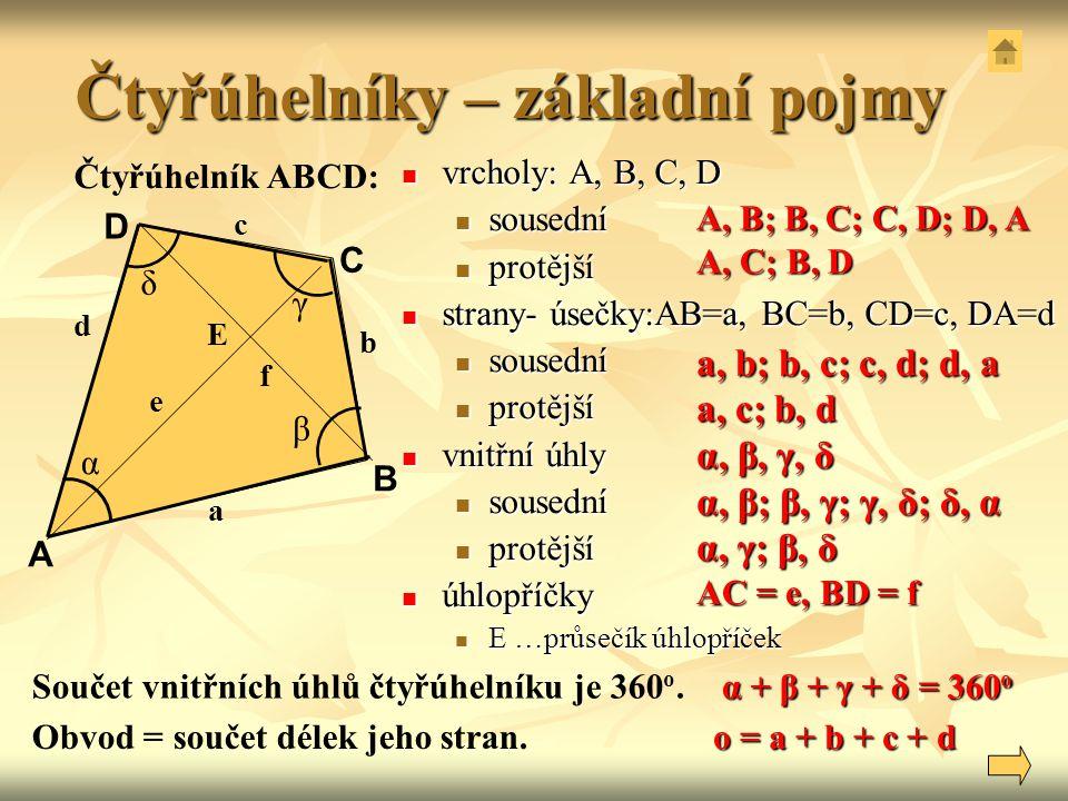 Čtyřúhelníky – základní pojmy