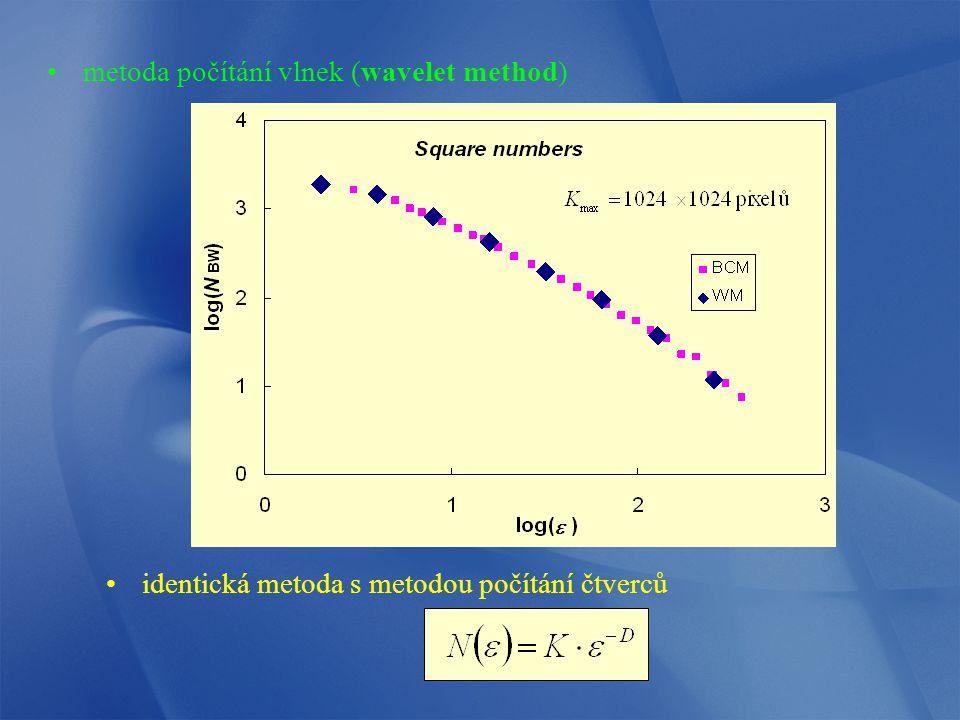 metoda počítání vlnek (wavelet method)