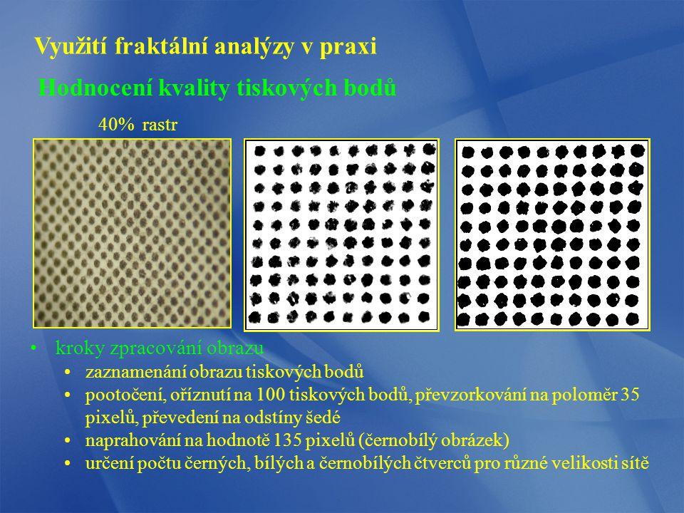 Využití fraktální analýzy v praxi
