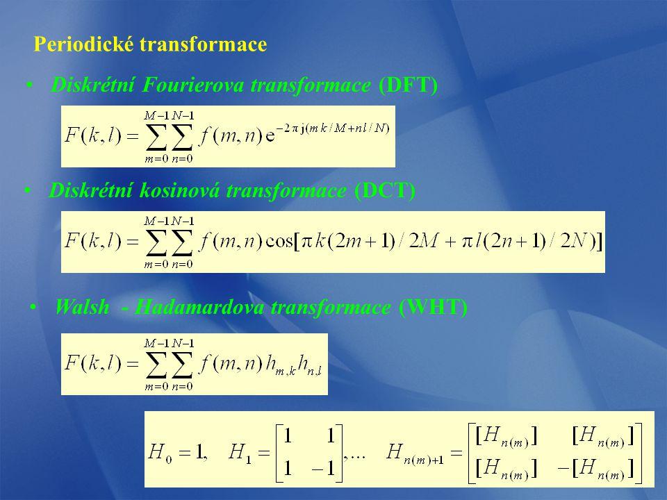 Periodické transformace
