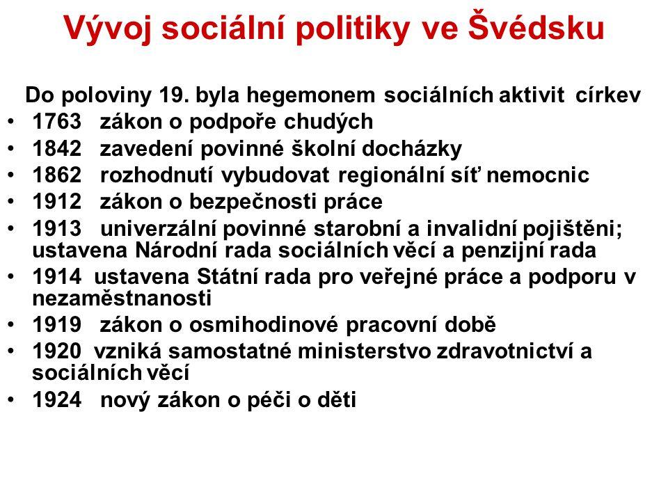 Vývoj sociální politiky ve Švédsku