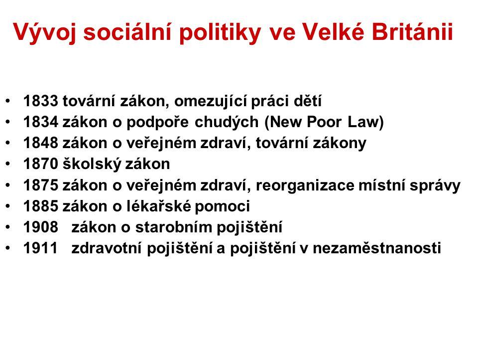 Vývoj sociální politiky ve Velké Británii