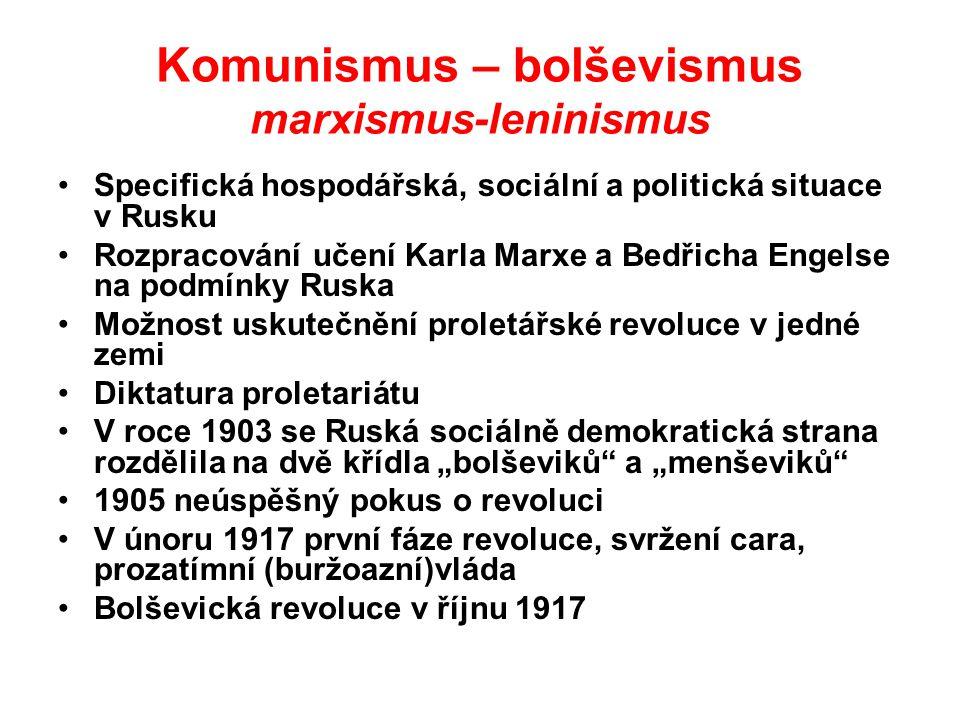 Komunismus – bolševismus marxismus-leninismus