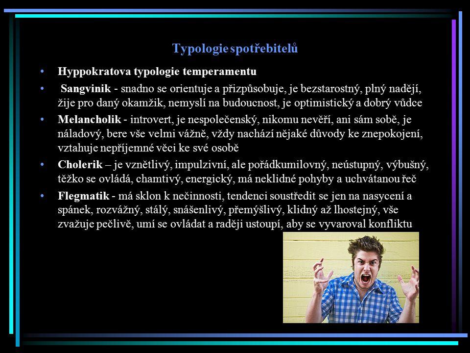 Typologie spotřebitelů