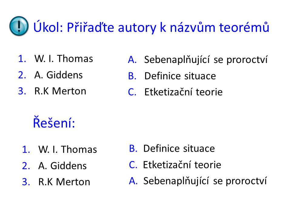 Úkol: Přiřaďte autory k názvům teorémů