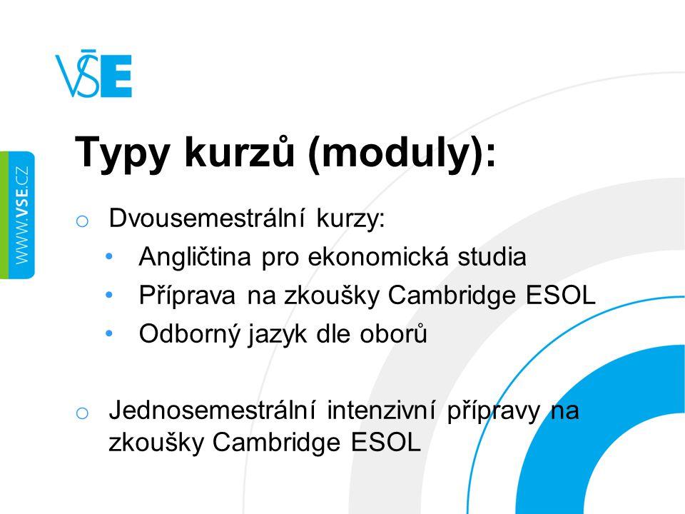 Typy kurzů (moduly): Dvousemestrální kurzy: