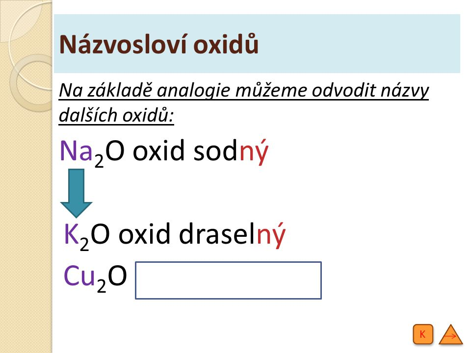 Na2O oxid sodný K2O oxid draselný Cu2O oxid měďný Názvosloví oxidů