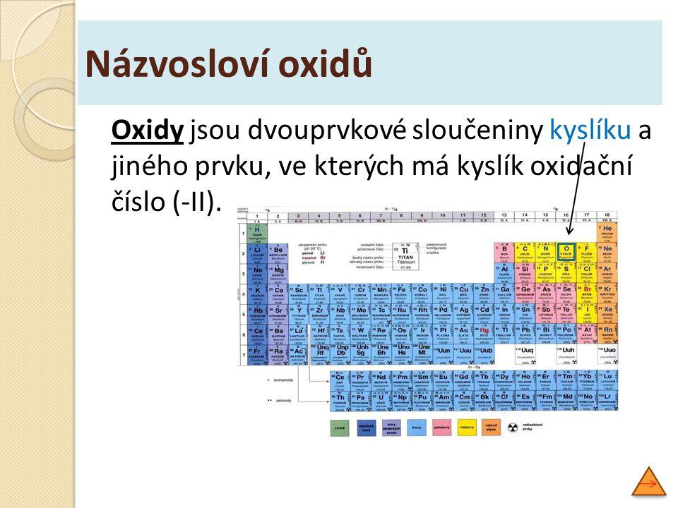 Názvosloví oxidů Oxidy jsou dvouprvkové sloučeniny kyslíku a jiného prvku, ve kterých má kyslík oxidační číslo (-II).