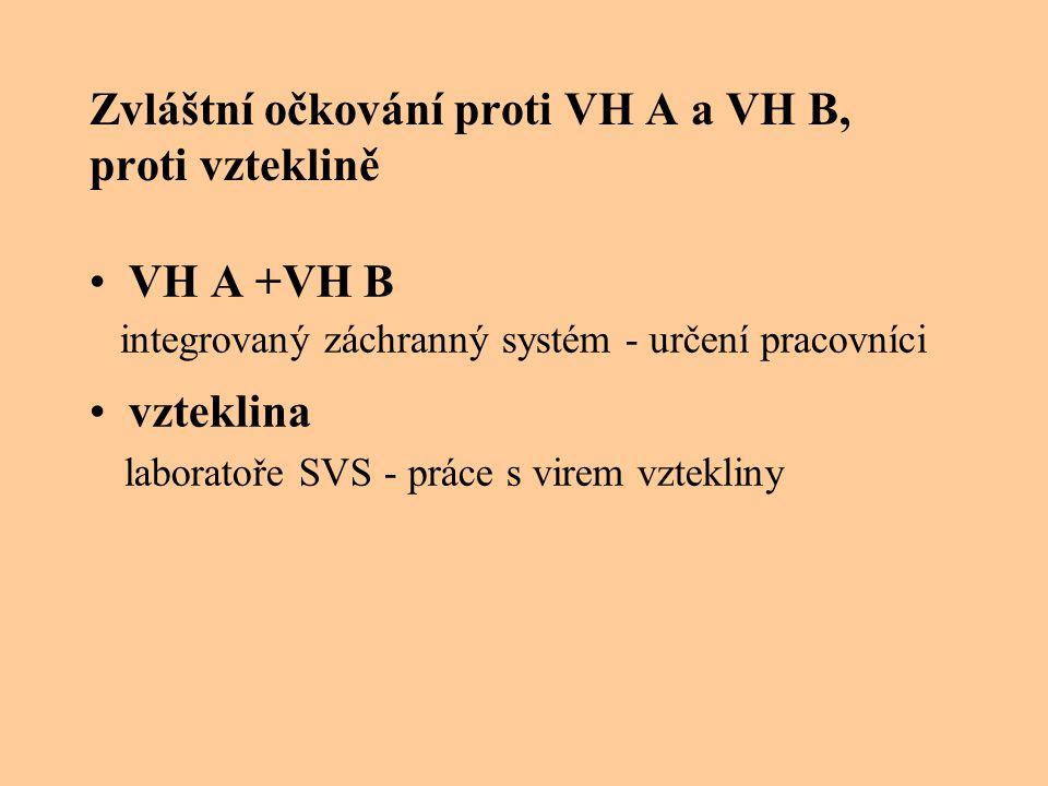 Zvláštní očkování proti VH A a VH B, proti vzteklině