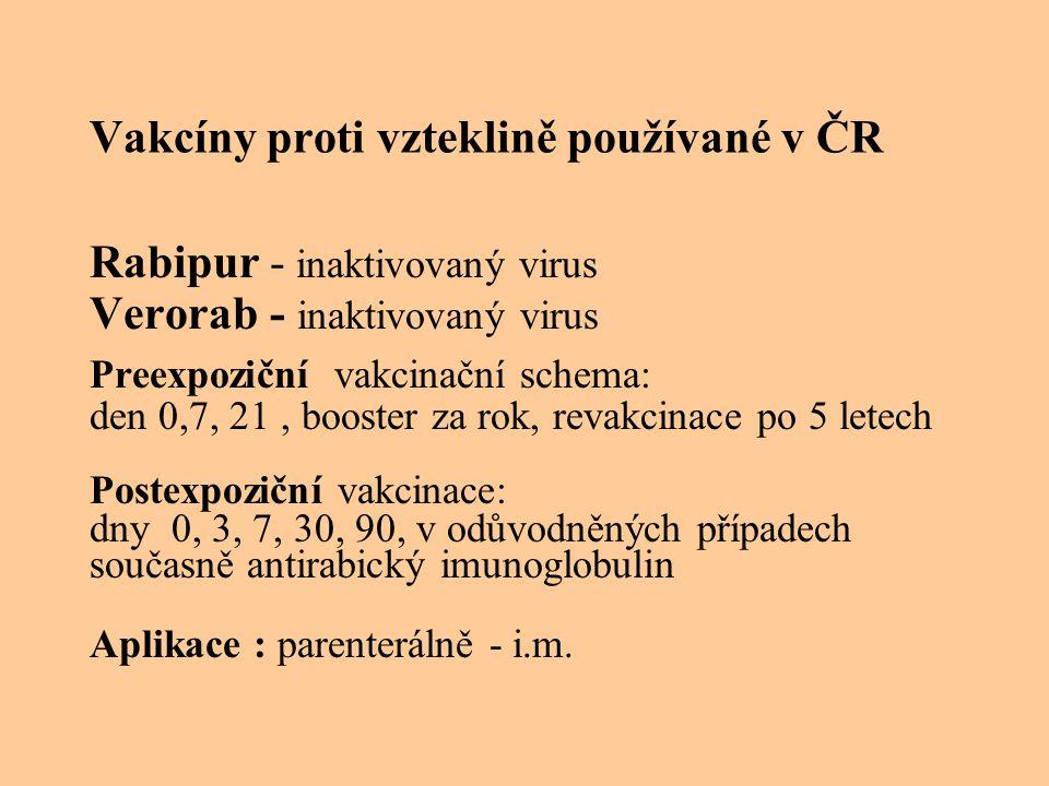 Vakcíny proti vzteklině používané v ČR