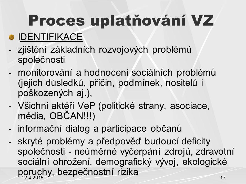 Proces uplatňování VZ IDENTIFIKACE