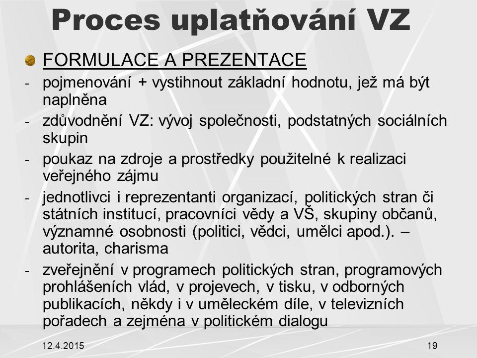 Proces uplatňování VZ FORMULACE A PREZENTACE