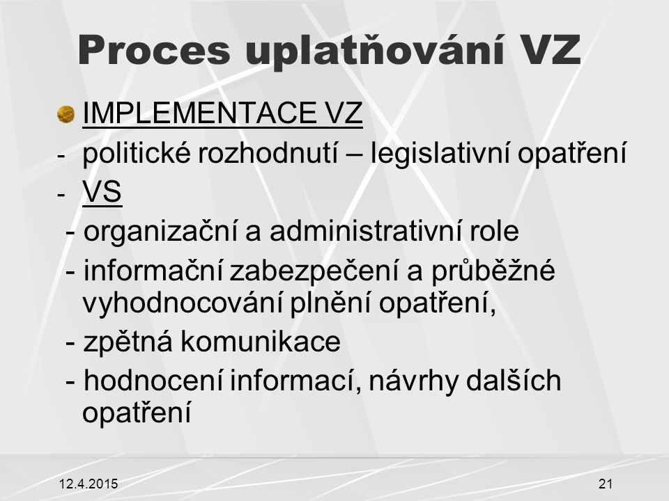 Proces uplatňování VZ IMPLEMENTACE VZ