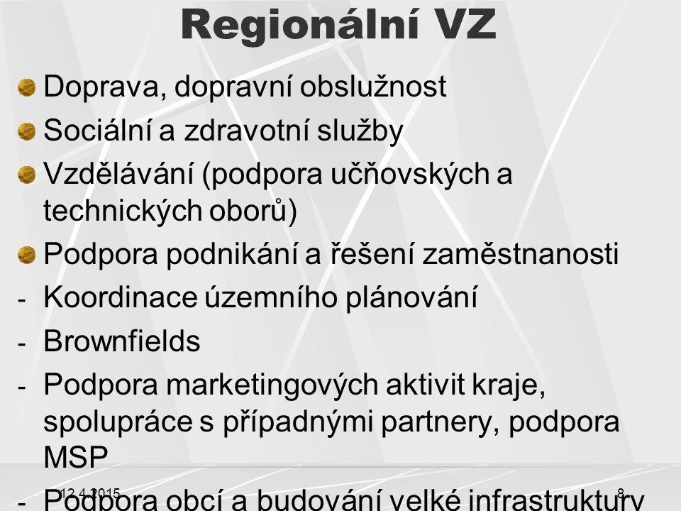 Regionální VZ Doprava, dopravní obslužnost Sociální a zdravotní služby