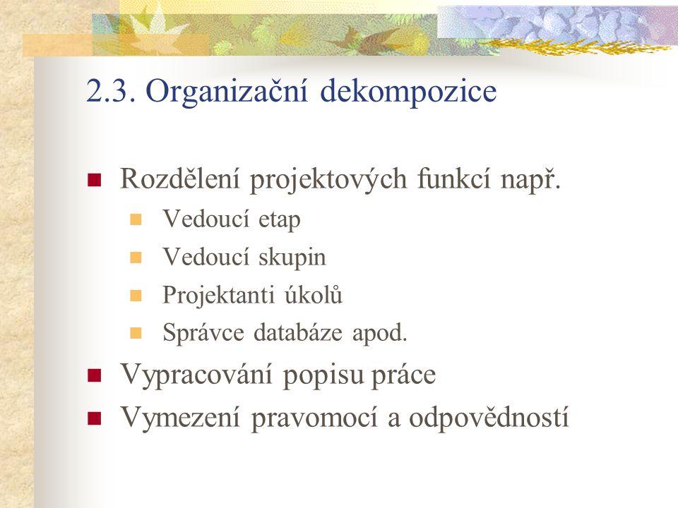 2.3. Organizační dekompozice
