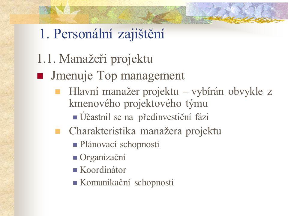 1. Personální zajištění 1.1. Manažeři projektu Jmenuje Top management