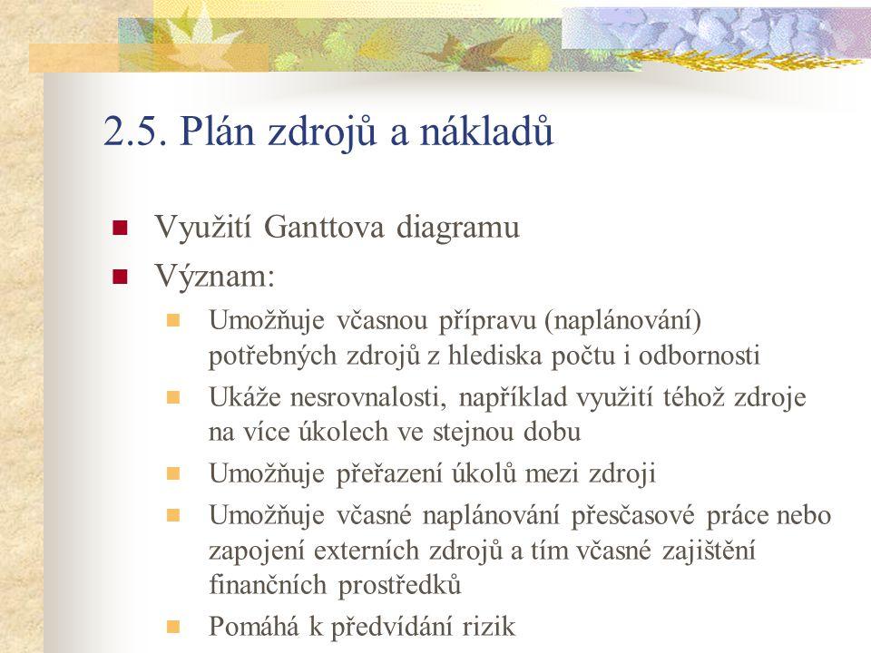 2.5. Plán zdrojů a nákladů Využití Ganttova diagramu Význam: