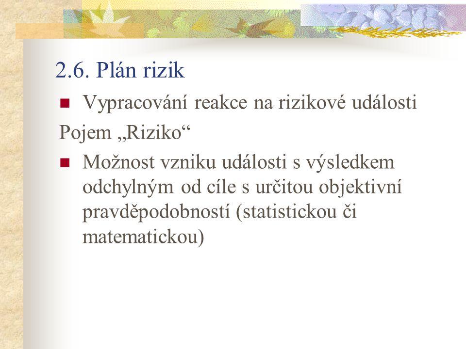 """2.6. Plán rizik Vypracování reakce na rizikové události Pojem """"Riziko"""