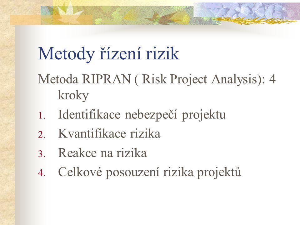 Metody řízení rizik Metoda RIPRAN ( Risk Project Analysis): 4 kroky