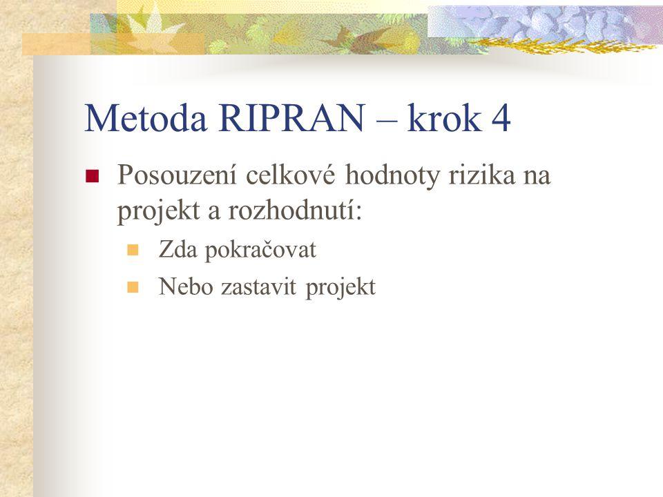 Metoda RIPRAN – krok 4 Posouzení celkové hodnoty rizika na projekt a rozhodnutí: Zda pokračovat.