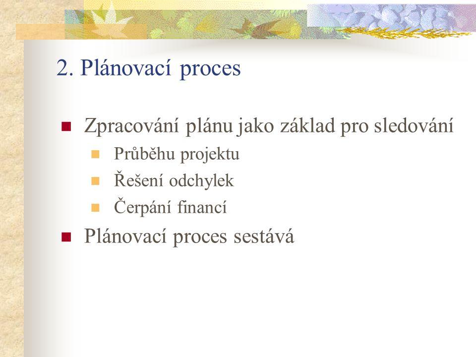 2. Plánovací proces Zpracování plánu jako základ pro sledování