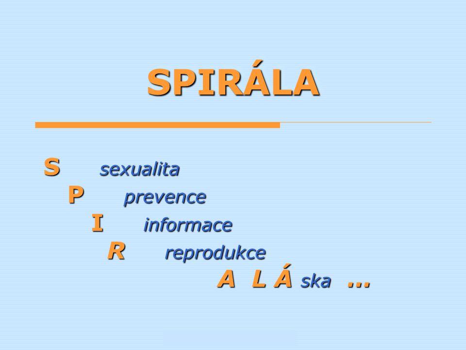 SPIRÁLA S sexualita P prevence I informace R reprodukce A L Á ska …