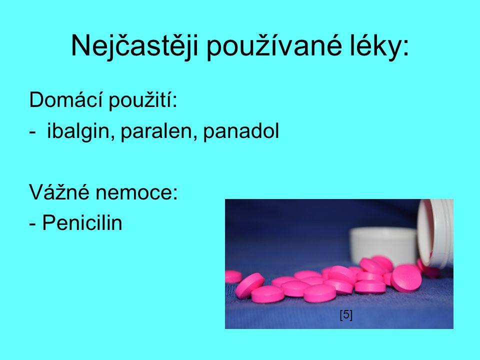 Nejčastěji používané léky: