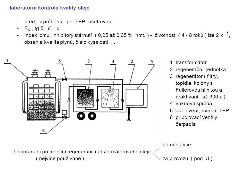 laboratorní kontrola kvality oleje