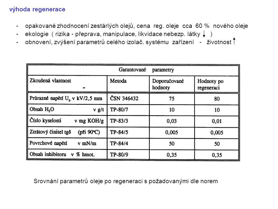 výhoda regenerace - opakované zhodnocení zestárlých olejů, cena reg. oleje cca 60 % nového oleje.