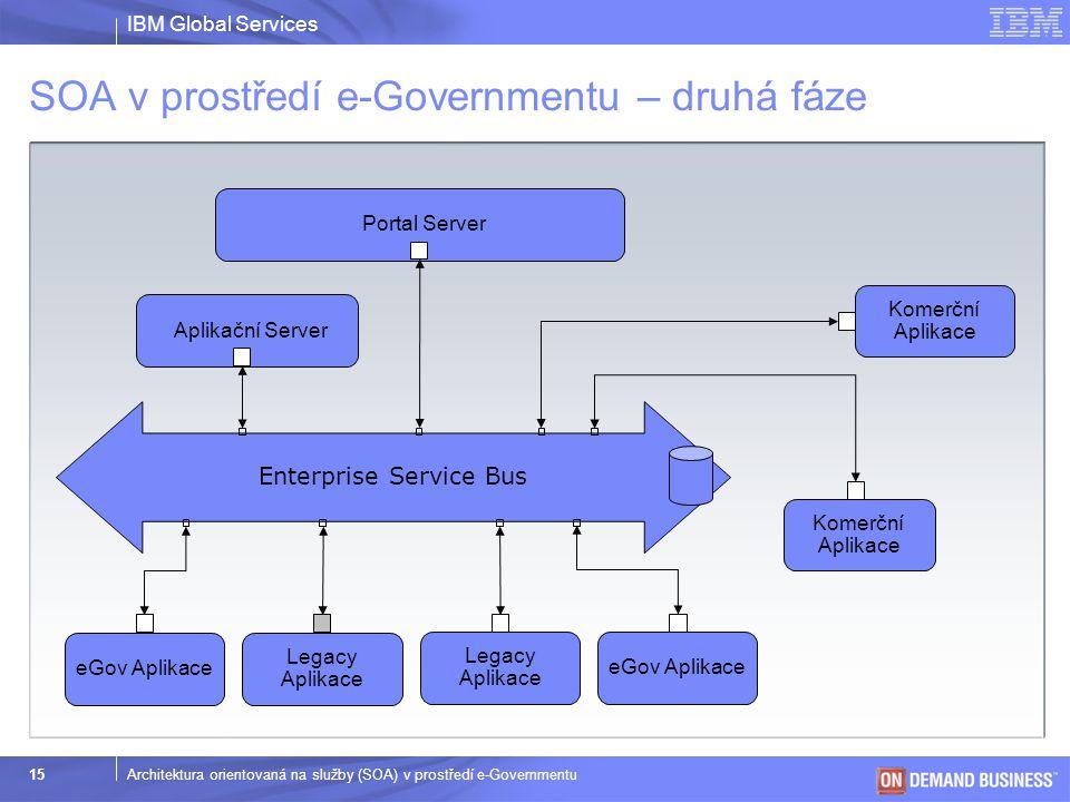 SOA v prostředí e-Governmentu – druhá fáze