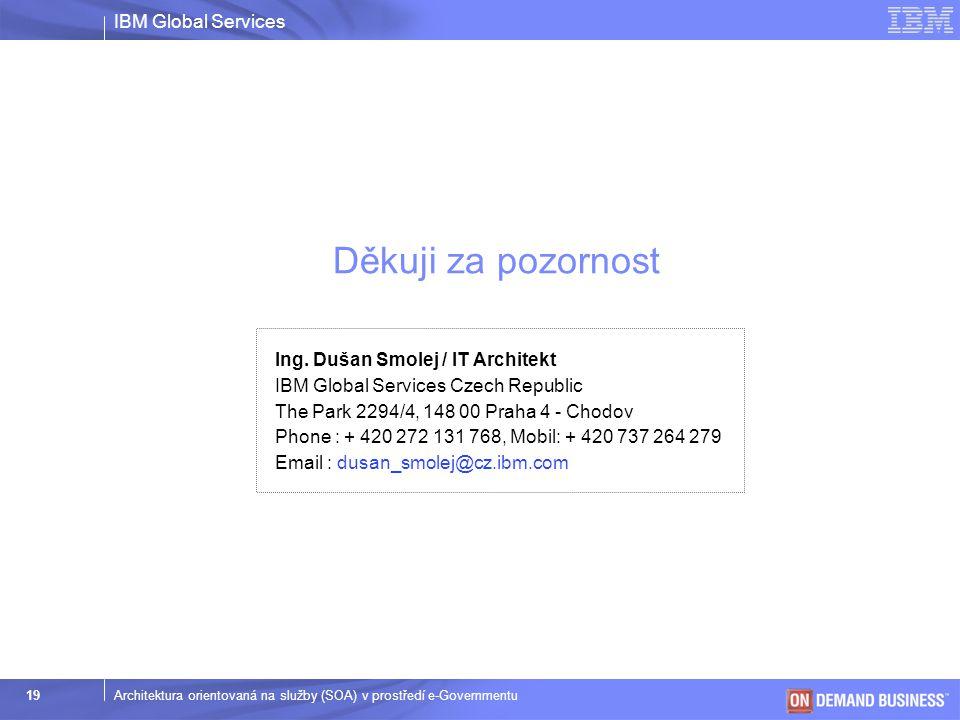 Děkuji za pozornost Ing. Dušan Smolej / IT Architekt