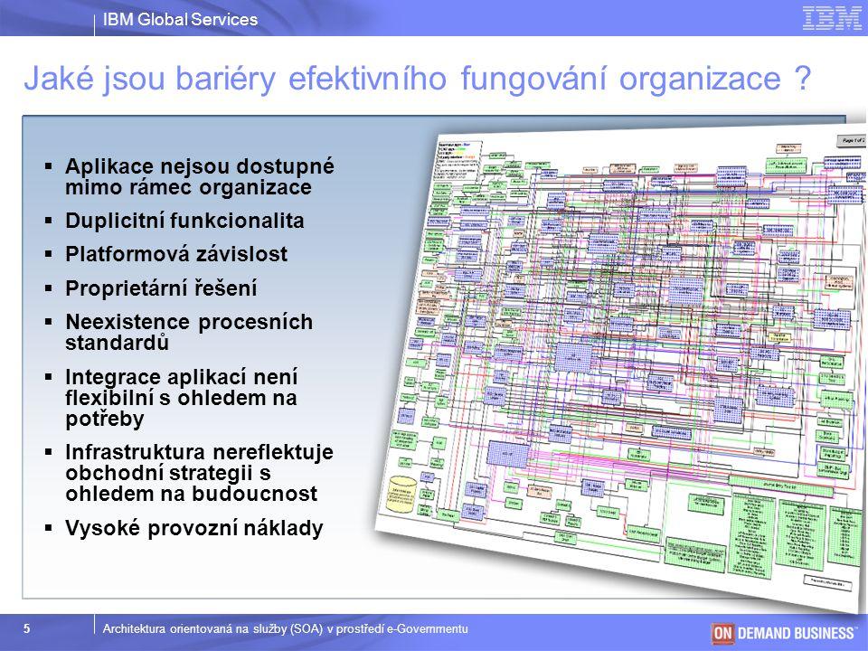 Jaké jsou bariéry efektivního fungování organizace