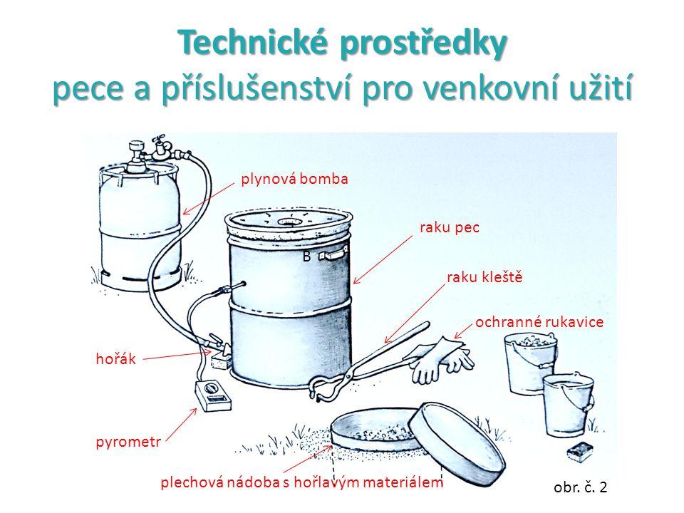 Technické prostředky pece a příslušenství pro venkovní užití