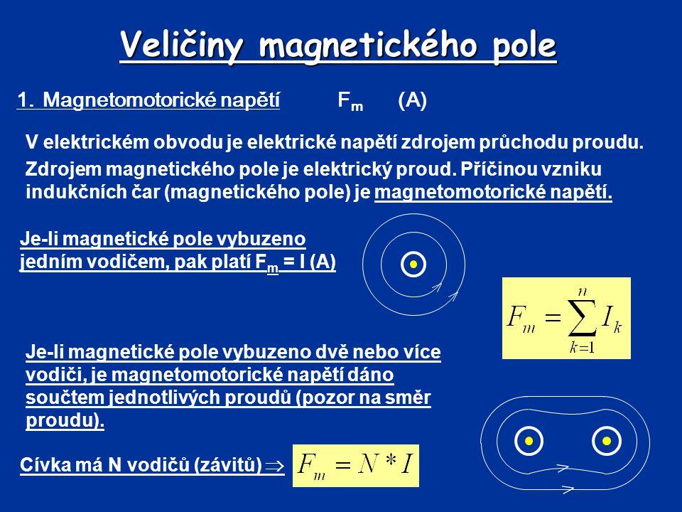 Veličiny magnetického pole