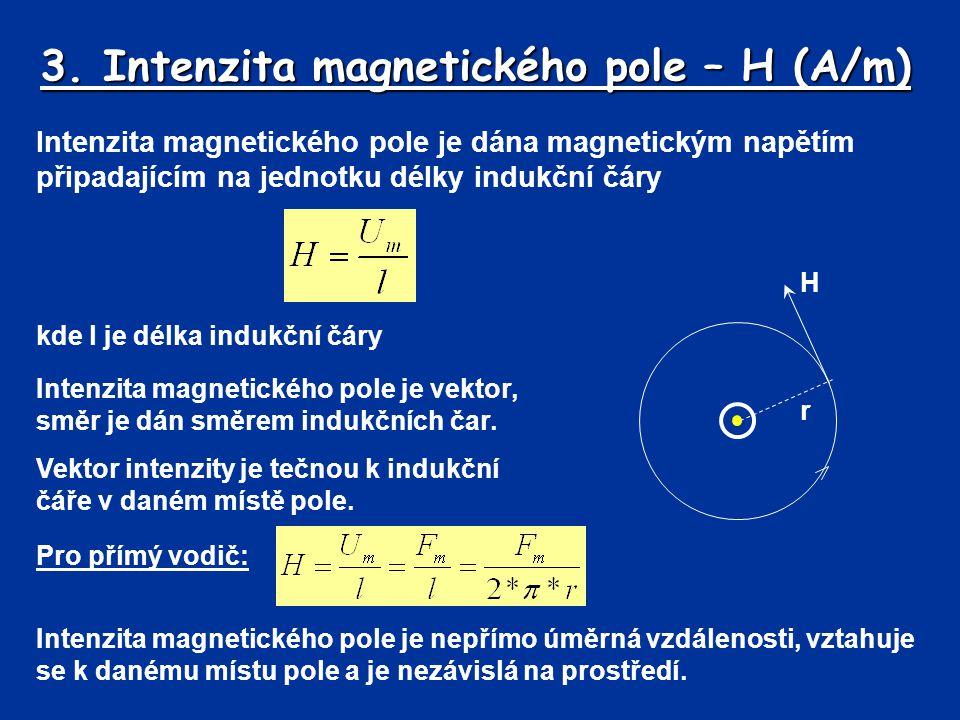 3. Intenzita magnetického pole – H (A/m)