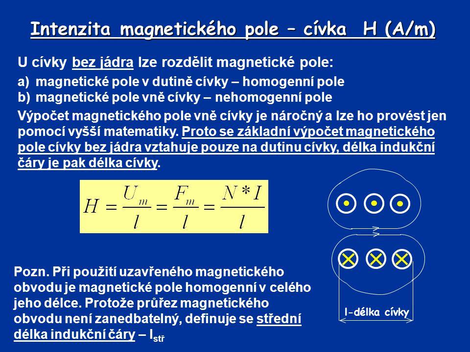 Intenzita magnetického pole – cívka H (A/m)