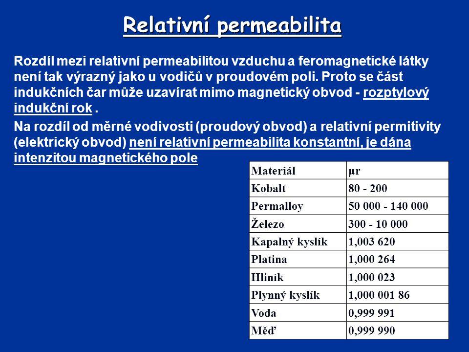 Relativní permeabilita