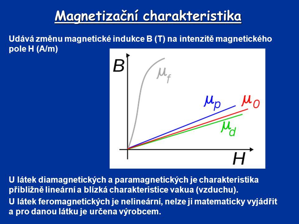 Magnetizační charakteristika