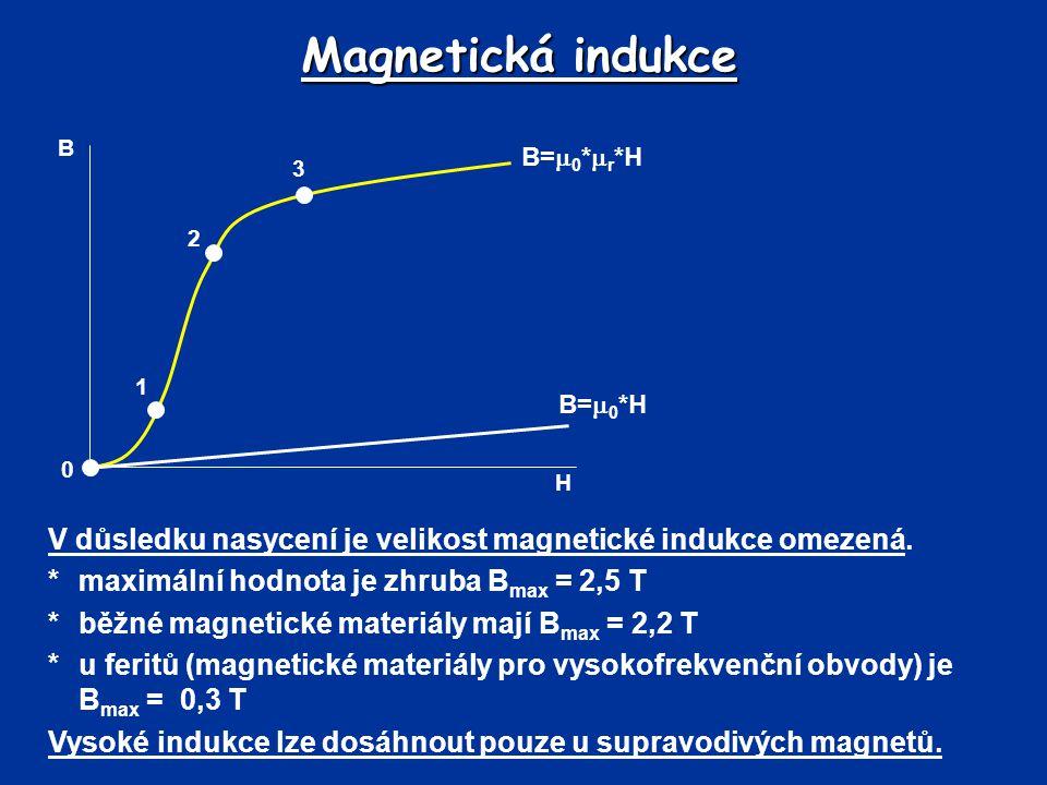 Magnetická indukce B=0*H. B. H. B=0*r*H. 1. 2. 3. V důsledku nasycení je velikost magnetické indukce omezená.
