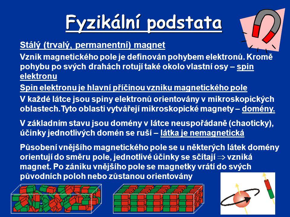 Fyzikální podstata Stálý (trvalý, permanentní) magnet
