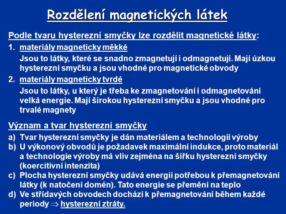 Rozdělení magnetických látek