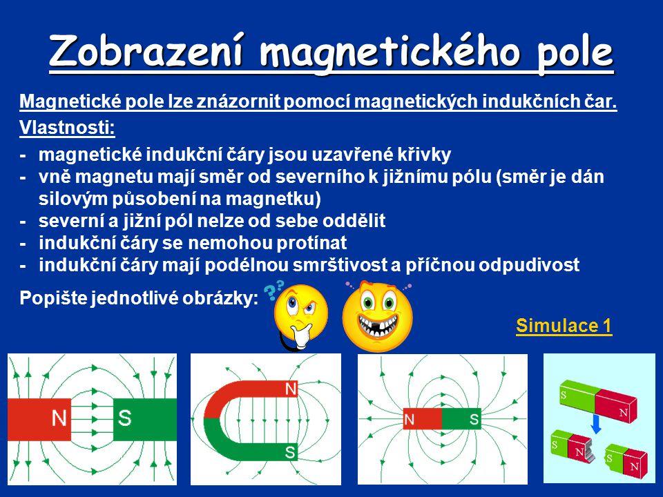 Zobrazení magnetického pole