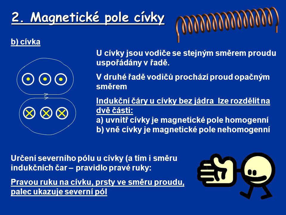2. Magnetické pole cívky b) cívka