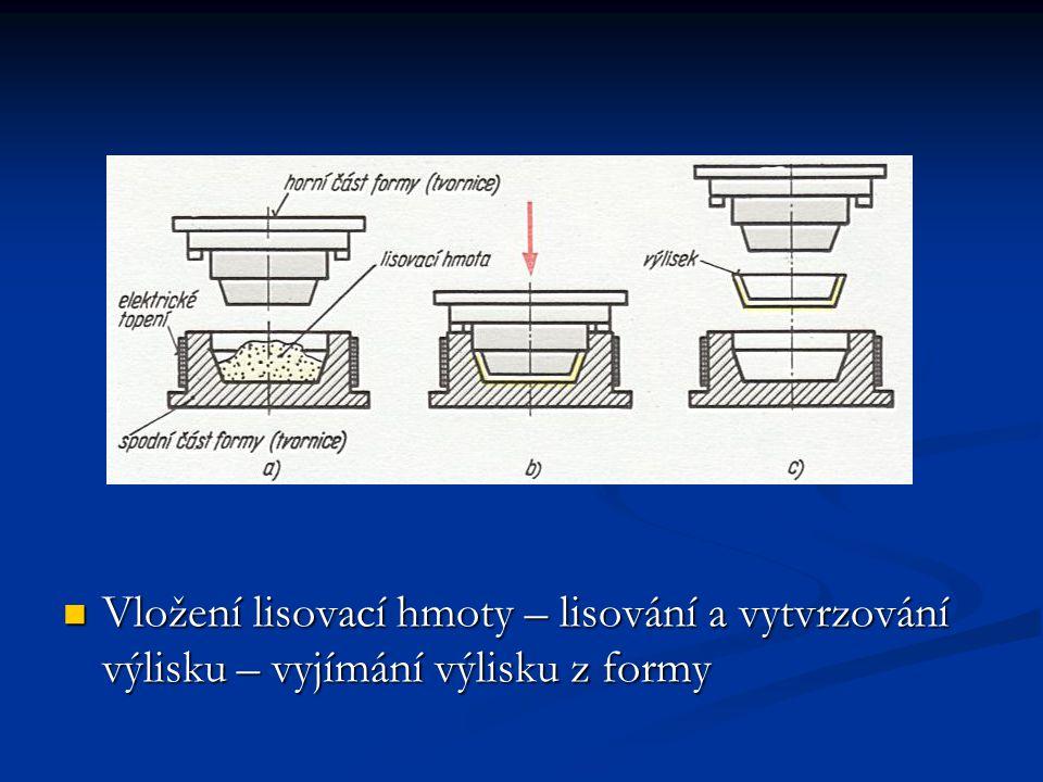 Vložení lisovací hmoty – lisování a vytvrzování výlisku – vyjímání výlisku z formy