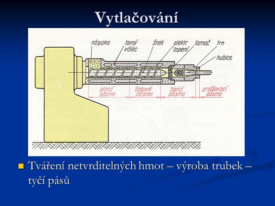 Vytlačování Tváření netvrditelných hmot – výroba trubek – tyčí pásů