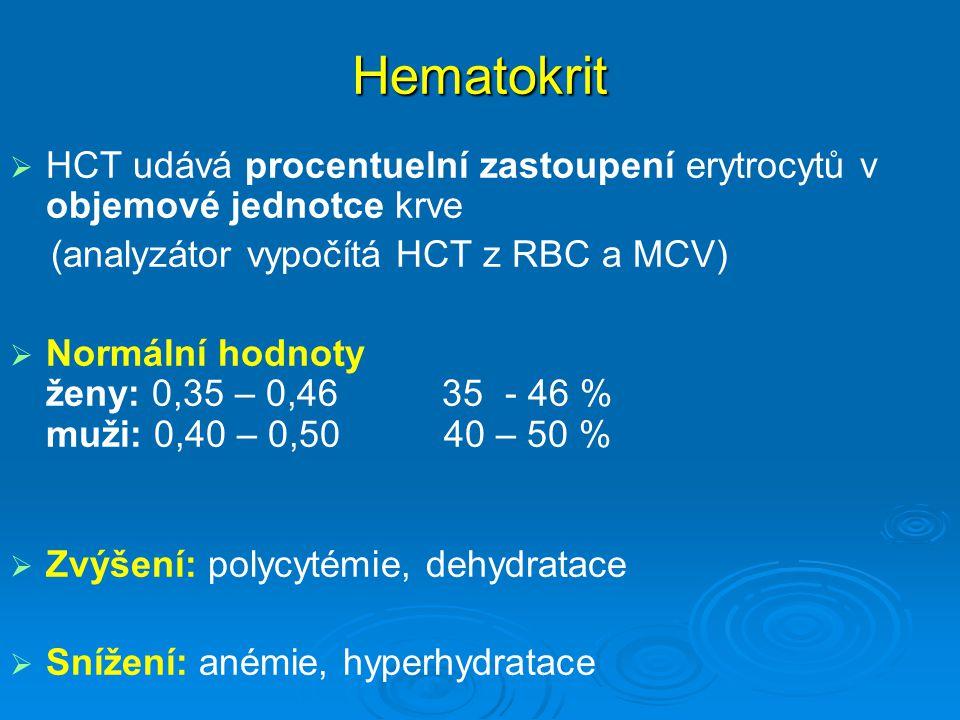 Hematokrit HCT udává procentuelní zastoupení erytrocytů v objemové jednotce krve. (analyzátor vypočítá HCT z RBC a MCV)