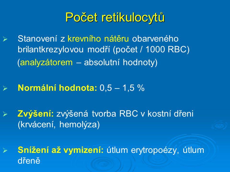 Počet retikulocytů Stanovení z krevního nátěru obarveného brilantkrezylovou modří (počet / 1000 RBC)